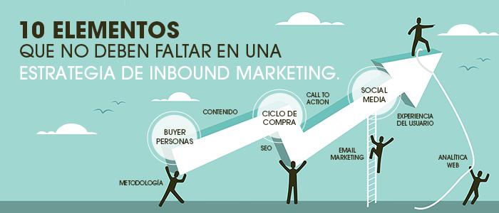 Elementos que no deben faltar en una estrategia de inbound marketing